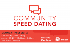 speed dating saskatoon positive passions